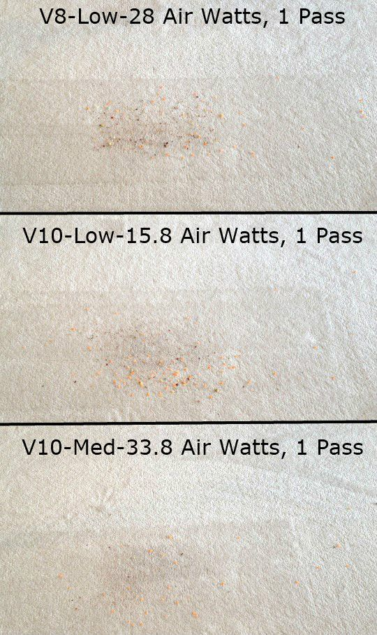V10 vs V8 cleaning comparison