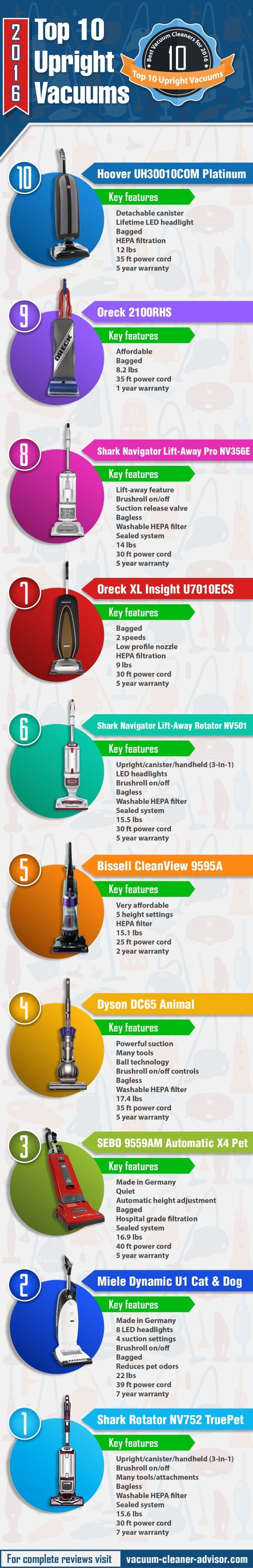 top 10 upright vacuum cleaners infographic