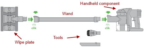 Breakdown of the Dyson Hard
